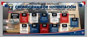 DIRECTIVA DE SUSTENTACIÓN