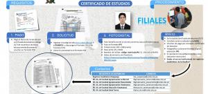 Certificado de Estudios – Filiales
